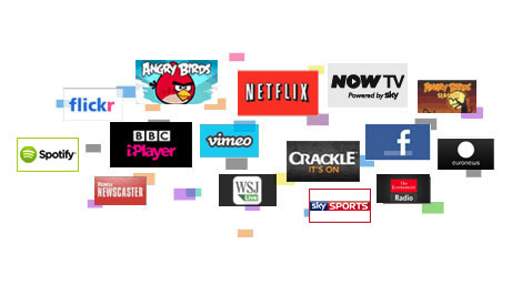 how to add channels to roku 3