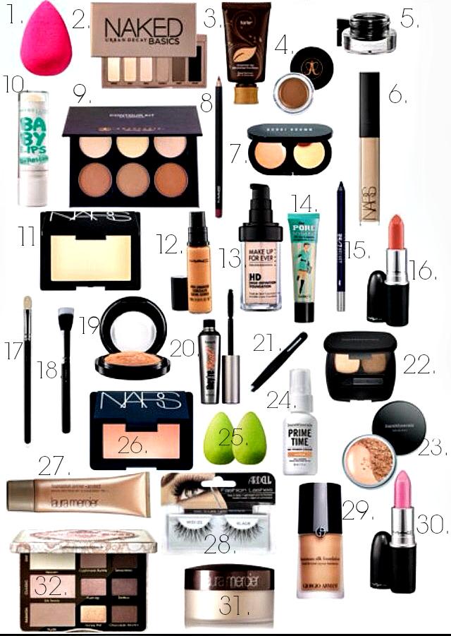 contour makeup kit sephora. january 6, 2015 contour makeup kit sephora