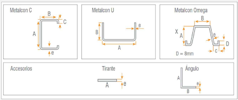 Estructuras De Metalcon Metalcon Estructural