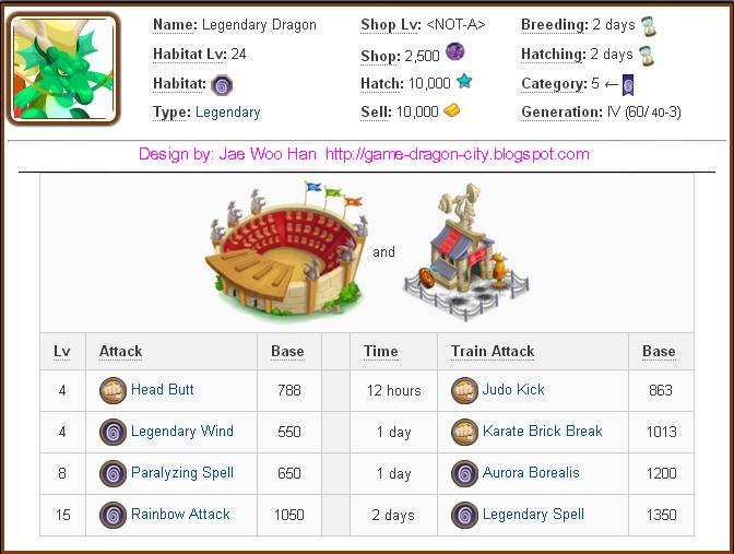 Tổng hợp và Damage và Attack các skill của Legend Dragon trong game Dragon City 1