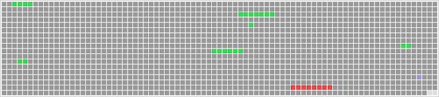 rappresentazione risultati test AusLogics Disk Defrag