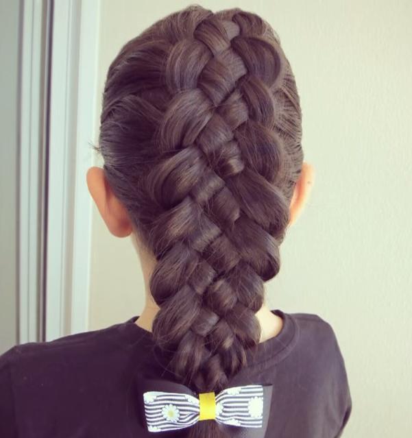 Ideas De Peinados Para Ninas - 5 ideas de peinados con trenzas para niñas Me lo dijo Lola