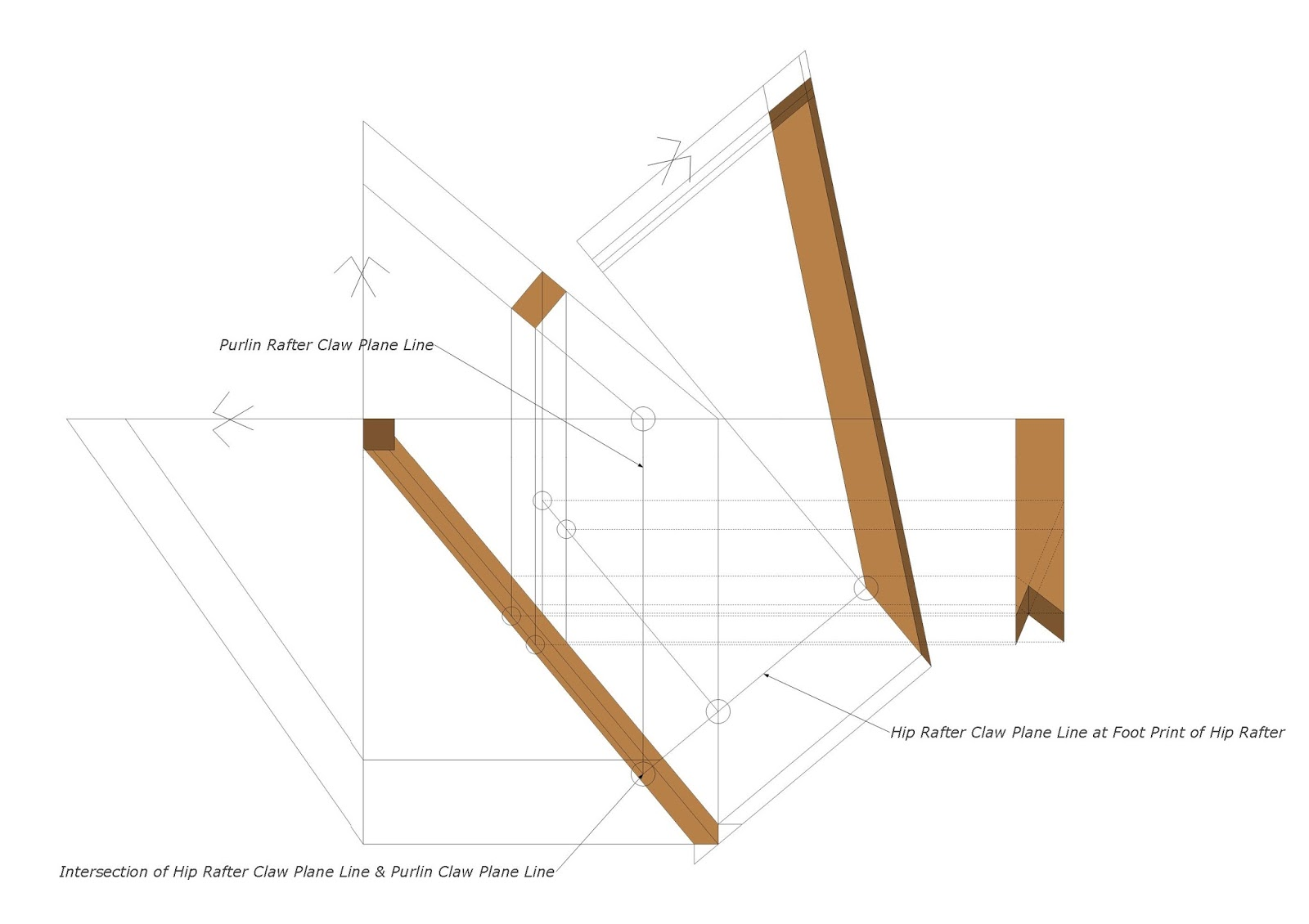 Roof Framing Geometry Claw Barbe Klaue Lip Angles Schematic Another Example Of Developing The Angle On Purlin Rafter