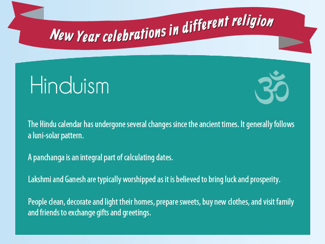 New Year Celebrations in Hinduism Religion