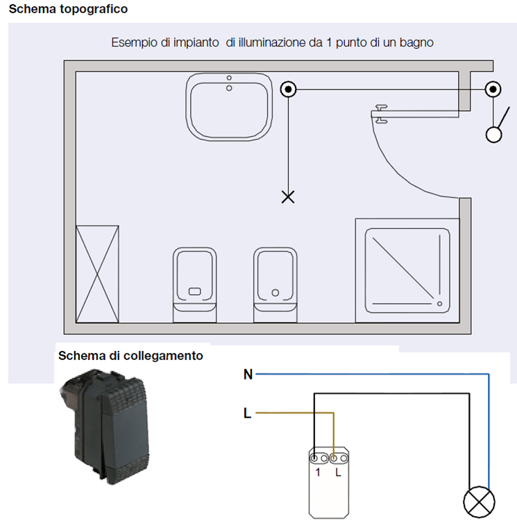 Schema Collegamento Lampada Emergenza Linergy : Impianto elettrico di un appartamento medio