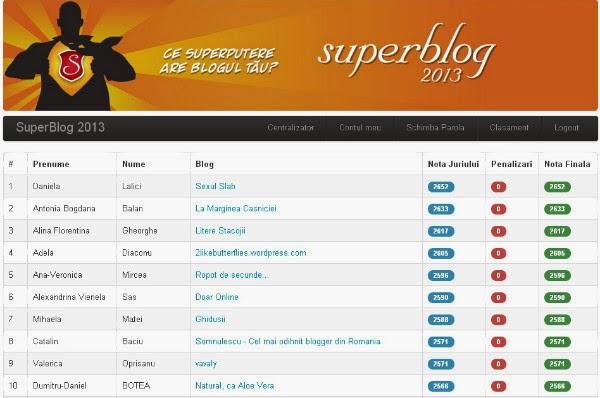 Final de SuperBlog 2013