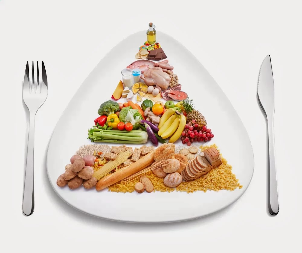 Kebiasaan Yang Wajib Dilakukan Saat Diet