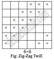 Zig-zag-twill-weave
