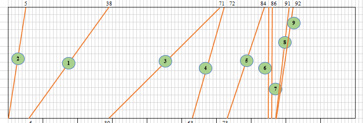 Thay đổi chiều rộng và chiều cao hàng cột Excel