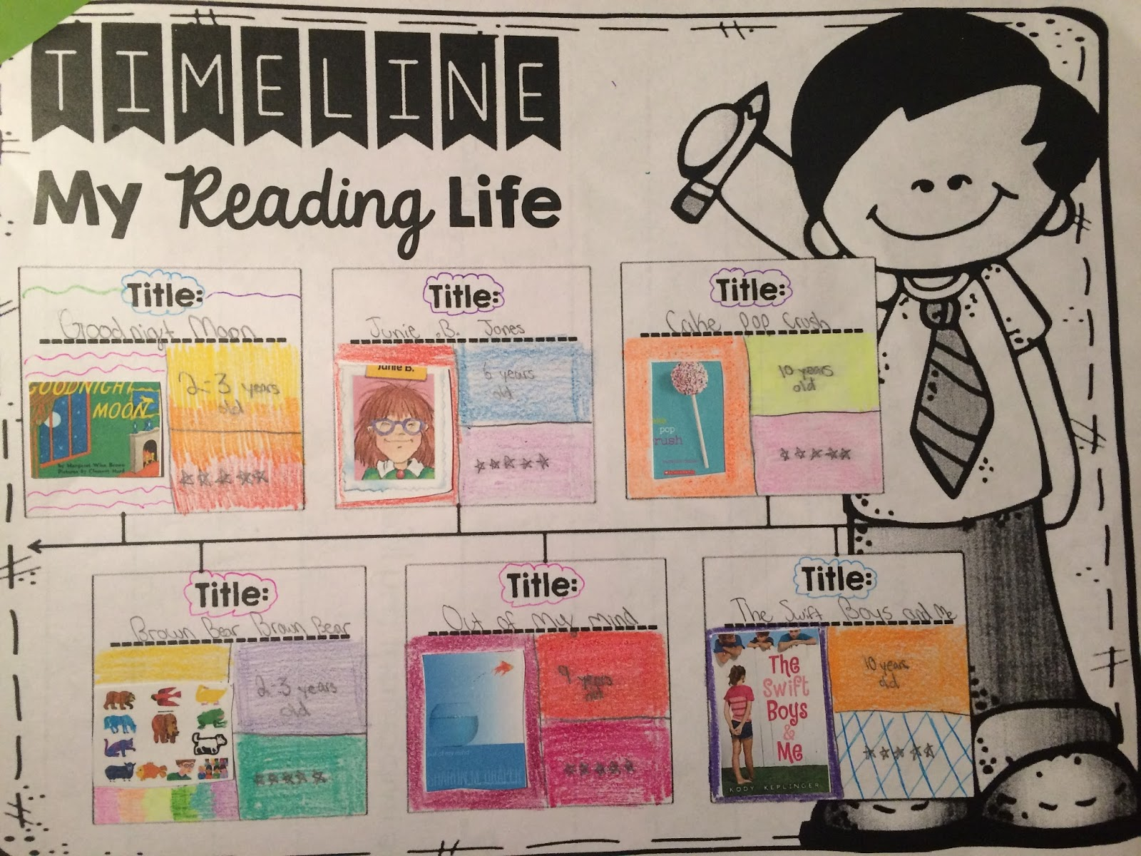 Reading Life Timeline Assignment | My Shoestring Life