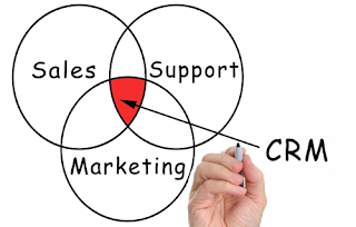 businesses social CRM-businesses social CRM-businesses social CRM