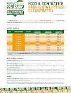 CCNL METALMECCANICI 2013 2015
