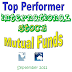 Top Performer International Stock Funds of Sep 2011 (3 Month Return)
