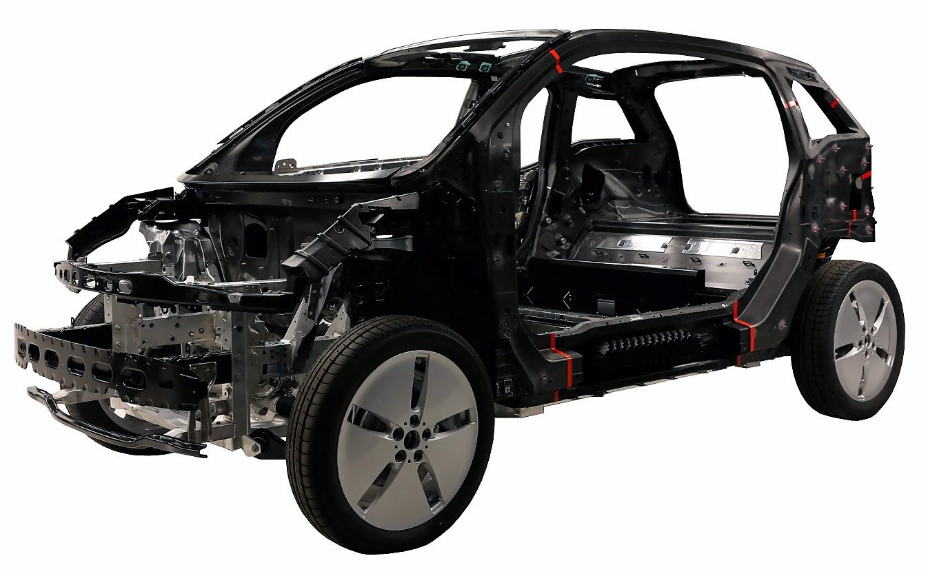 coche utilitario ha sido BMW con el eléctrico i3