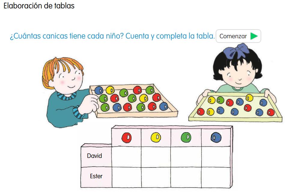http://primerodecarlos.com/junio/tablas2.swf