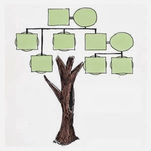 Fundamentals of Genealogy®