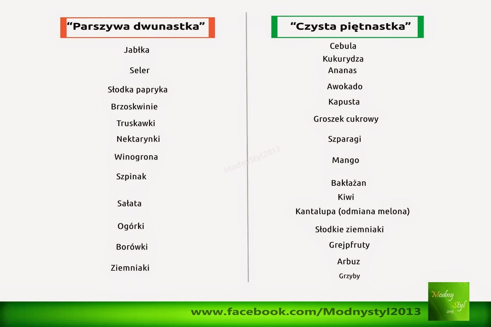 Pestycydy w owocach i warzywach