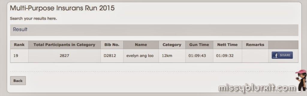 MPIB2015, running, padang merbuk,