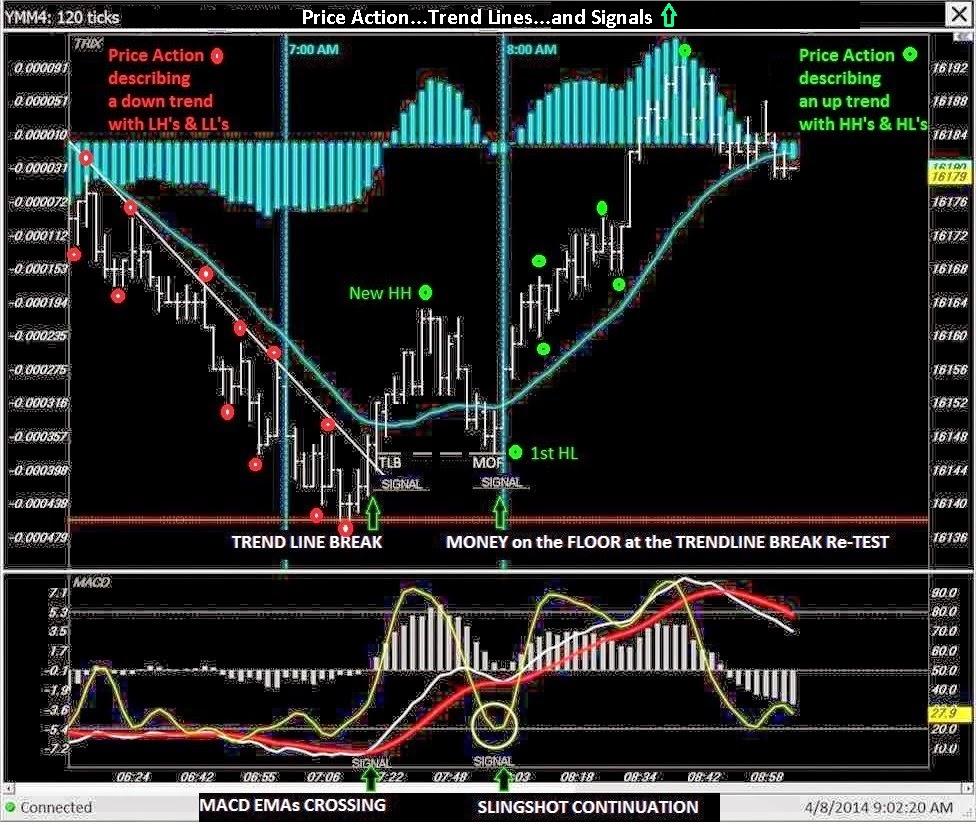 Devisenhandel forex erfahrung