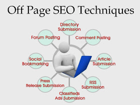 Seo Bookmarking website list