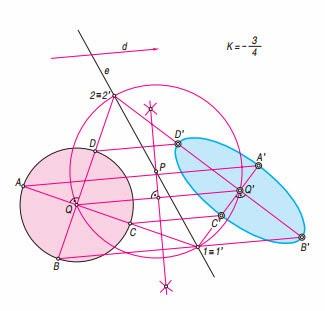 PDF Transformaciones geométricas