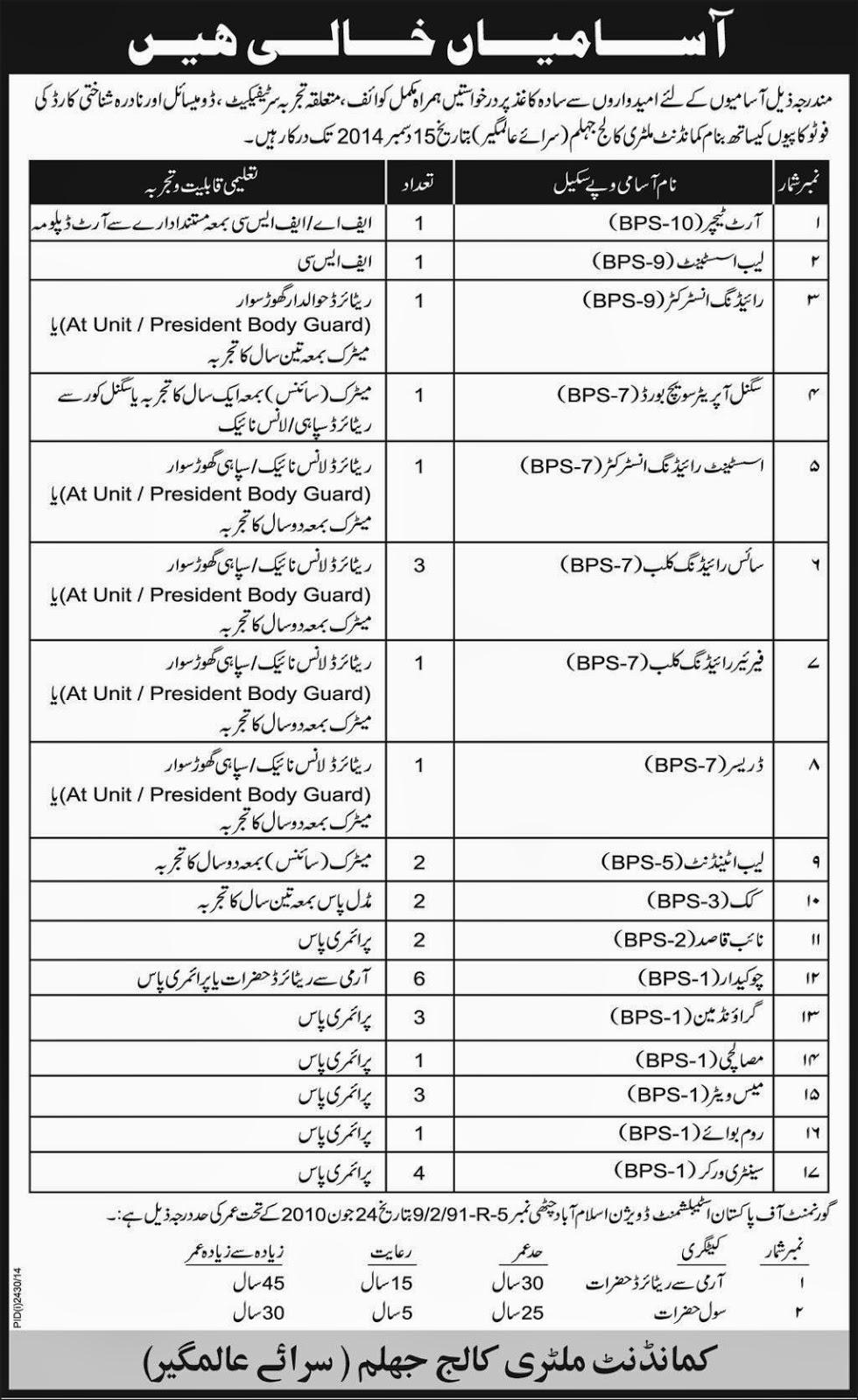 Jobs in pakistancareer in pakistangovt jobs falaconquin
