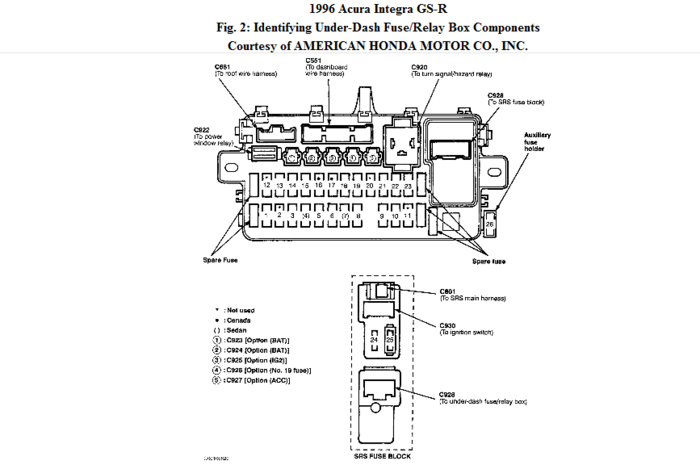 1996 Acura Integra Fuse Box Diagram on Acura Wiring Diagram