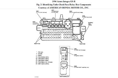 Bacura Bintegra Bgs R Bidentifying Bunder Bdash Bfuse Brelay Bbox Bcomponents on Acura Integra Stereo Wiring Diagram