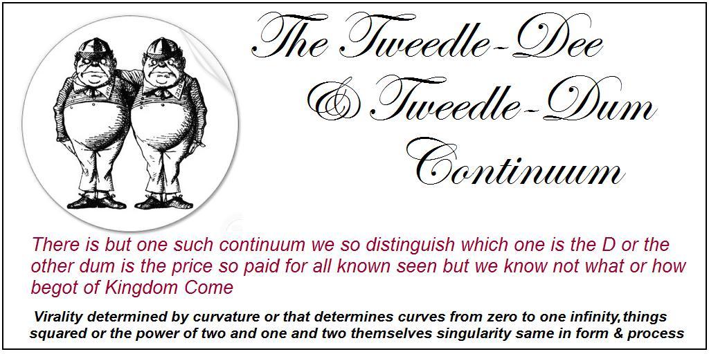 Creative Science & Philosophy: Tweedle-Dee and Tweedle-Dum ...