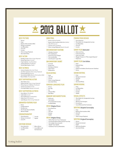 Printable Academy Awards Ballot | Academy Awards Picture