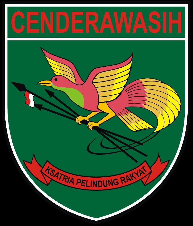 kodam XVII Cendrawasih Papua