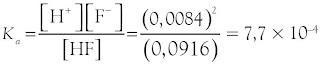 Tetapan ionisasi HF