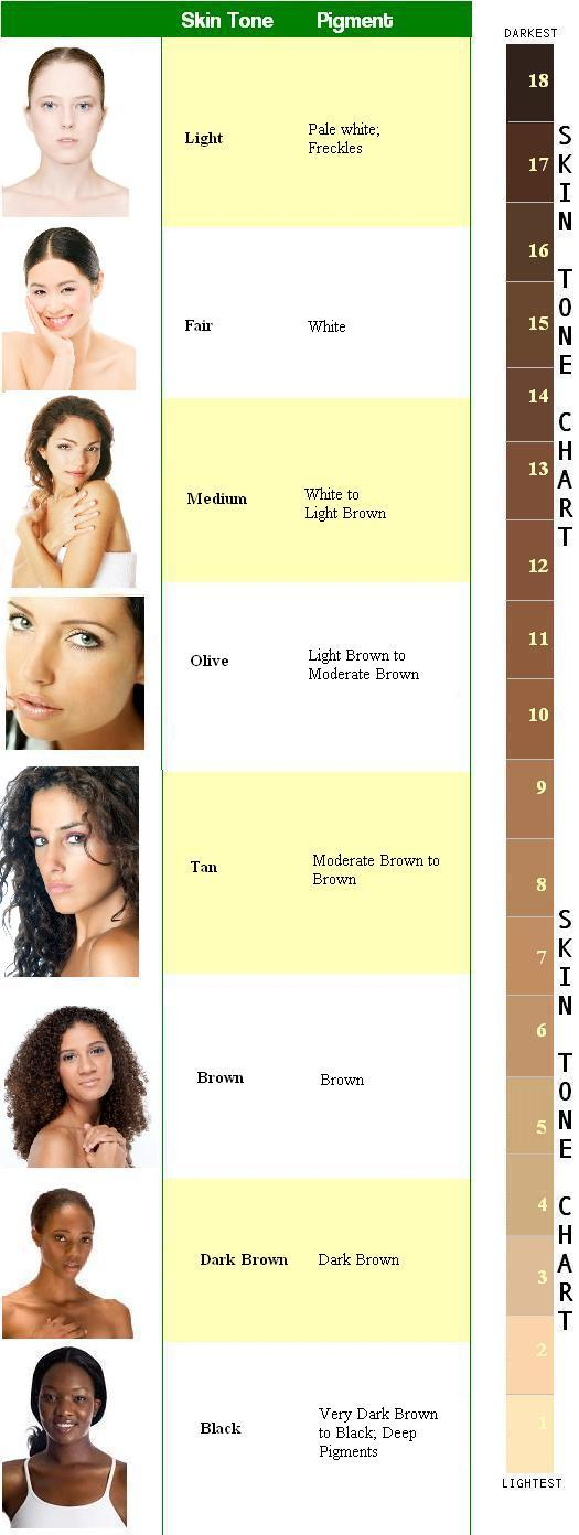 B Bella By Camie Determine Your Skin Tone Amp How To Choose