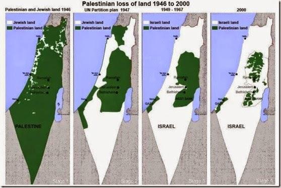 Latar Belakang Sejarah Konflik Israel Palestin Di Jalur Gaza