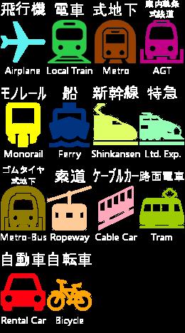 Vehicles Used