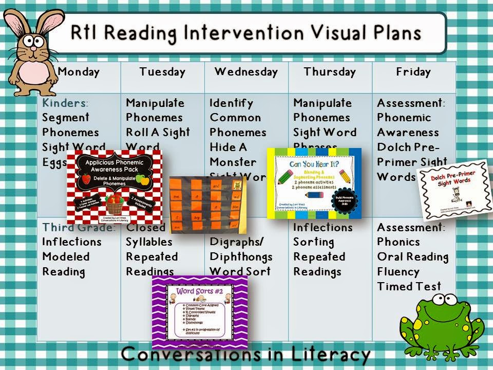RtI Visual Plans & Easter Egg Phrases   <!--Can\'t find substitution ...