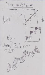 Cheryl Rotnem CZT