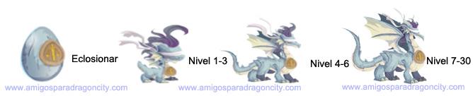 imagen del crecimiento de dragon justicia