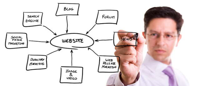 SEO On Page, SEO Off Page, Keyword, Backlink, Visitor, Unique Pageview, Pageview, SEO, trafik