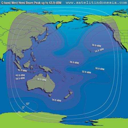 beam satelit intelsat 19 c band