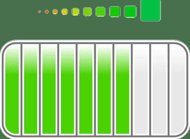 Cara dan teknik memaksimalkan SEO on-page yang benar dan akurat