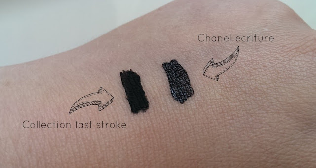 A swatch of each of the liners