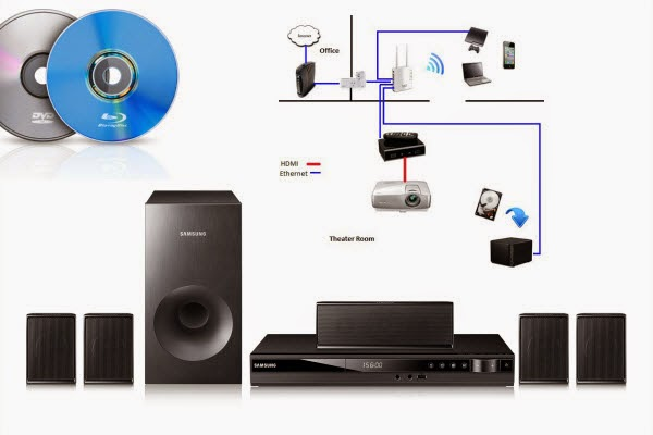 Copying Blu Ray/DVD collection to NAS