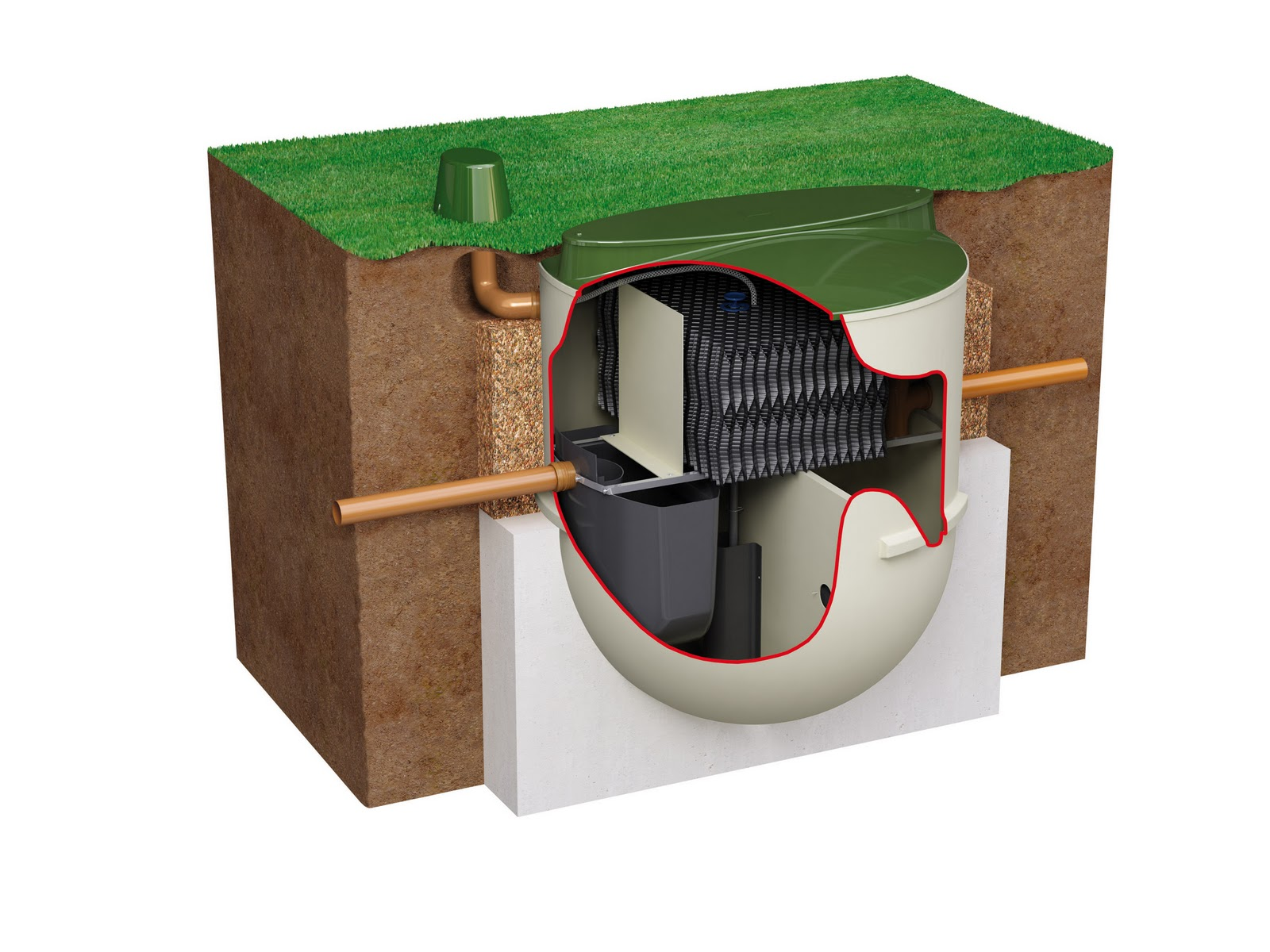 Septic Tank Supplies Blogs Sewage Treatment Plants Explained