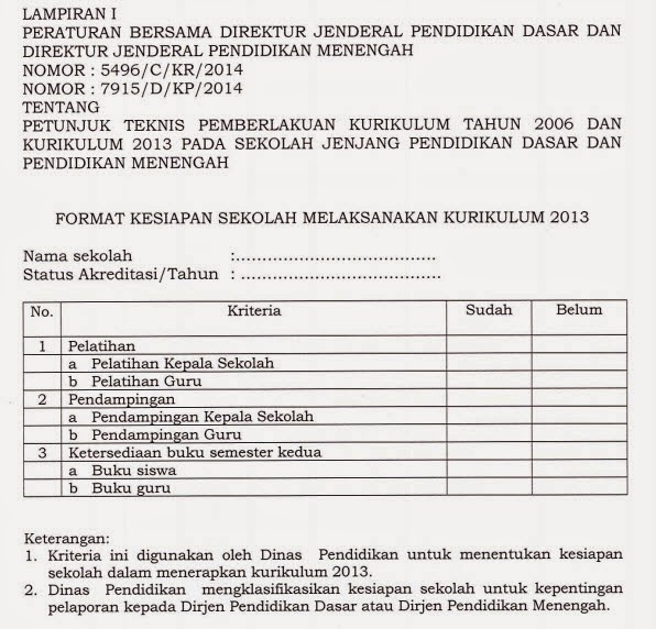 Petunjuk Teknis atau Tata Cara Pemberlakukan Kurikulum 2006 Dan Kurikulum 2013