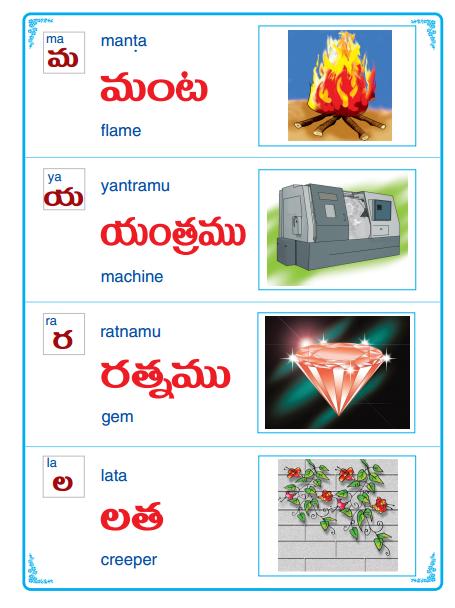 Useful Telugu words (as spoken in Hyderabad & Andhra ...