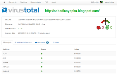 Download Source Code Inject Telkomsel Simple 0 Pulsa 0 Kuota