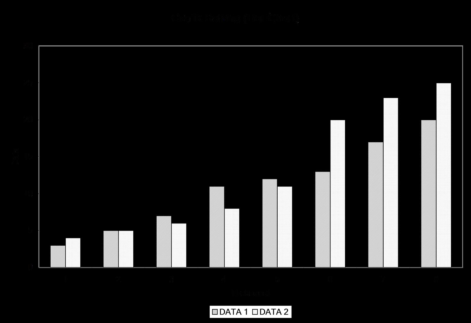 Belajar berbagi penyajian data contoh contoh grafik ccuart Images