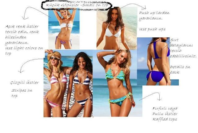 bikini mayo modelleri, vücut tipine uygun bikini mayo seçimleri,mayokini,mayo modelleri