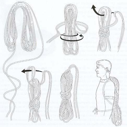 Pasos para agujar la cuerda